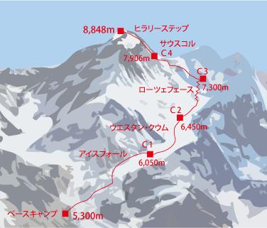 アジア大陸エベレスト